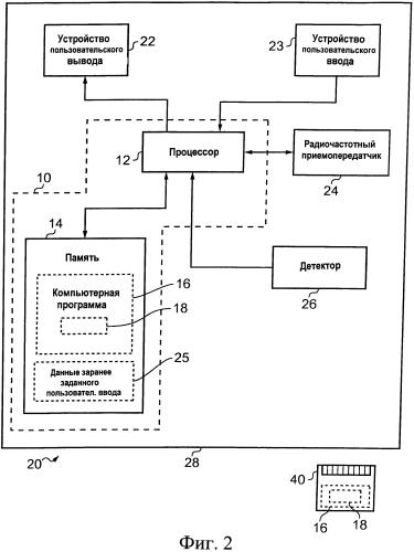 Использование биосигналов для управления оповещением пользователя