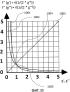 Устройство и способ оценки и оптимизации сигналов на основе алгебраических инвариантов