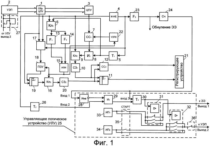 Устройство контроля точности цифровых преобразователей угла