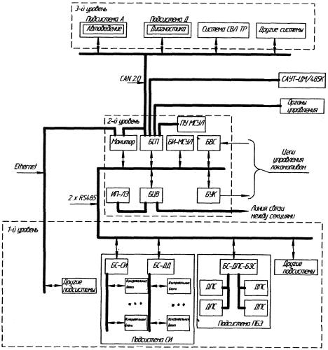 Способ передачи информационных сообщений в микропроцессорных системах управления и диагностики