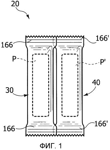 Способ изготовления групповых упаковок и соответствующая упаковка