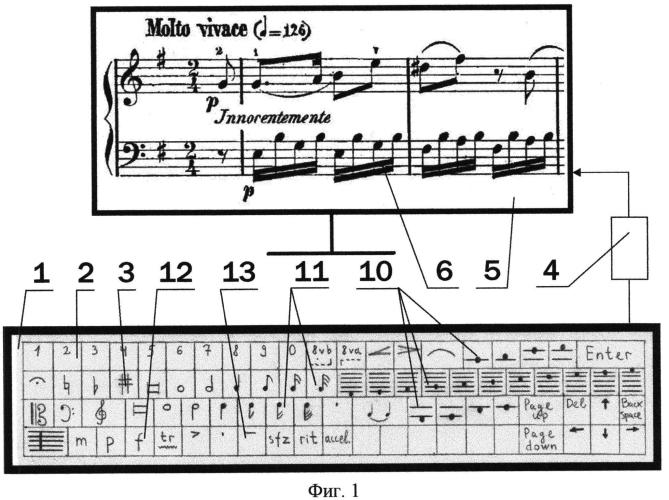 Способ осуществления музыкального, в том числе нотного, письма и записи музыкальных текстов (варианты)