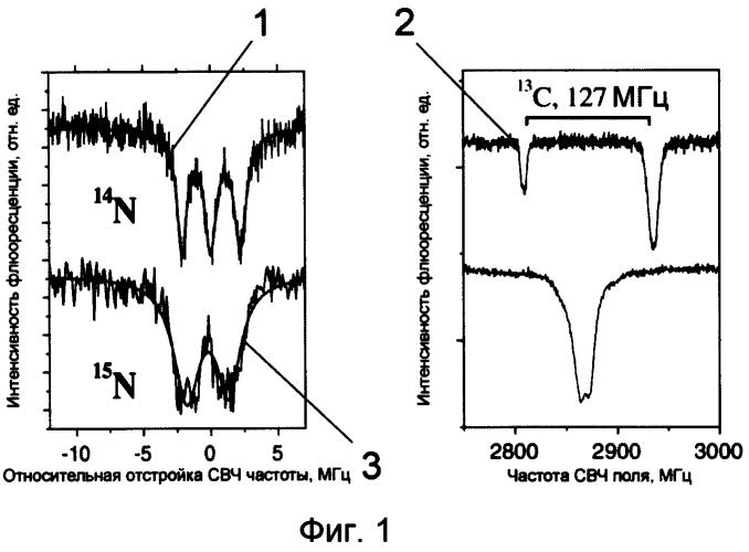 Вещество защитной метки, содержащее микрокристаллы алмаза с активными nv-центрами, легированные изотопами, способ его получения, способ защиты от подделок и проверки подлинности изделий с помощью указанной метки