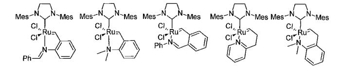 Способ получения катализатора метатезисной полимеризации дициклопентадиена