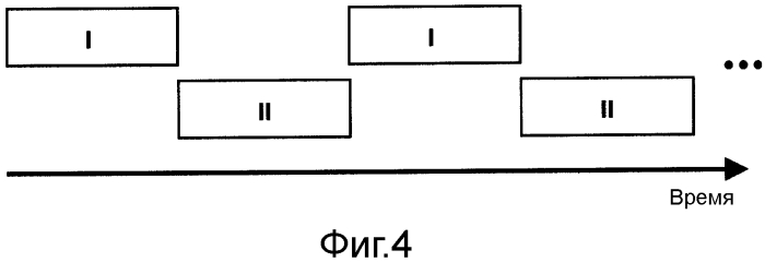 Магнитный резонанс, использующий квазинепрерывное рч излучение