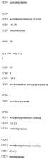 Способ лечения или профилактики ракового заболевания у человека, которое характеризуется повышенным уровнем экспрессии или активности gadd45β по сравнению с обычными здоровыми клетками, в случае зависимости жизнеспособности и/или роста раковых клеток от nf-кв, и трипептид.