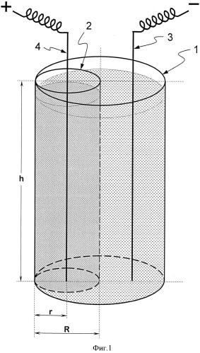 Способ кондиционирования отходов, возникающих при выводе из эксплуатации ядерной установки