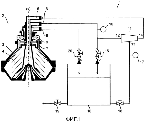 Система безраборной очистки и способ очистки центробежного сепаратора