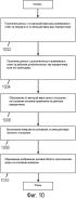 Способы и системы для компенсированной межскважинной томографии