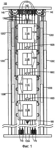 Система с несколькими кабинами в шахте лифта