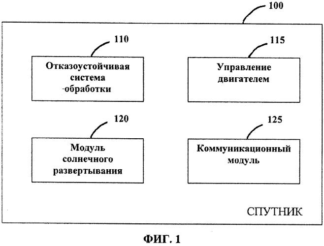 Система, способ и устройство для коррекции ошибки в мультипроцессорных системах