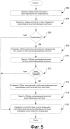 Расширение структуры аутентификации для верификации идентификационной информации