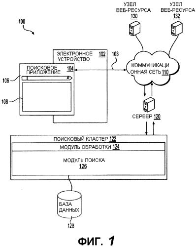 Устройство и способ определения времени создания веб-ресурса
