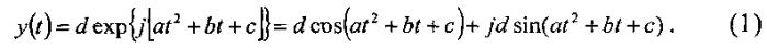 Цифровой рекурсивный формирователь отсчетов сигналов с линейной частотной модуляцией