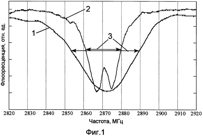 Способ получения вещества защитной метки, содержащего микрокристаллы алмаза с активными nv-центрами, обладающими свойствами, модифицированными механическим воздействием, способ защиты от подделок и проверки подлинности изделий с помощью указанной метки