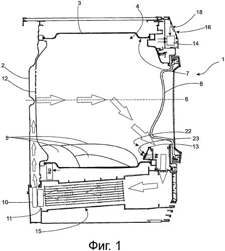 Способ управления сушильной машиной с вращающимся барабаном и сушильная машина с вращающимся барабаном, реализующая этот способ