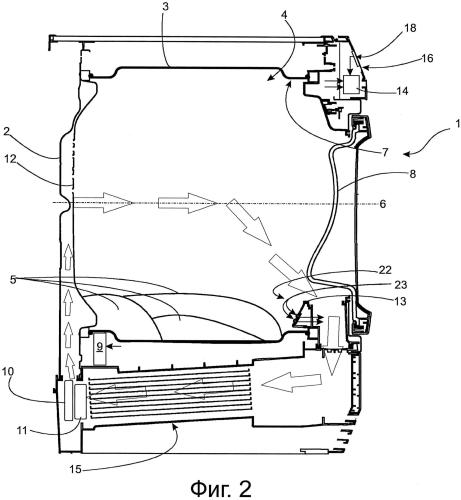 Сушильная машина с вращающимся барабаном и способ управления сушильной машиной с вращающимся барабаном
