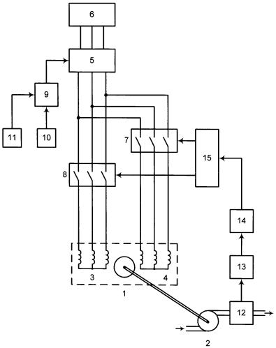 Устройство управления двухскоростным электродвигателем дутьевого вентилятора