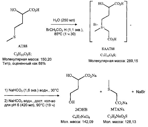 Способ получения 2-гидроксибутиролактона