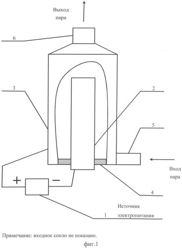 Способ генерации направленного движения электронов и устройство для его осуществления