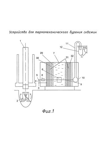 Устройство для термомеханического бурения скважин