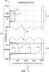 Способ интерпретации измерений скважинного дебита во время скважинной обработки