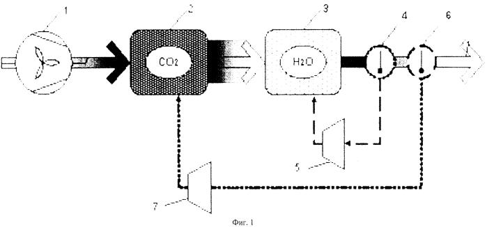 Автоматизированная мембранно-абсорбционная газоразделительная система, обеспечивающая улучшение потребительских свойств биогаза
