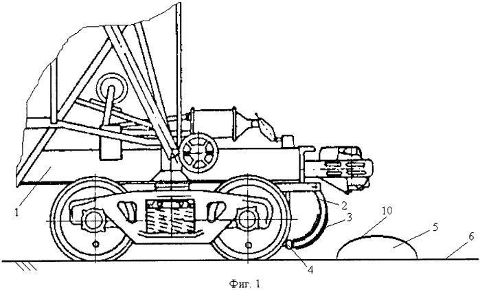 Способ остановки железнодорожного грузового вагона на подгорочных путях сортировочной станции
