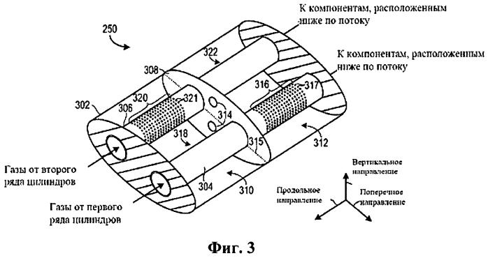 Резонатор для двухпоточной системы выпуска и способ эксплуатации системы