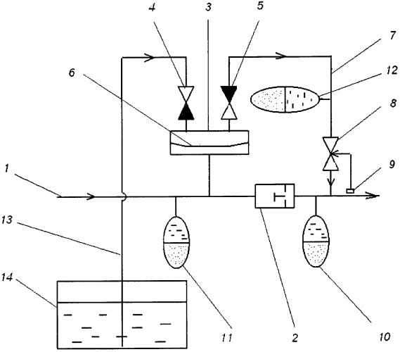 Система химводоподготовки