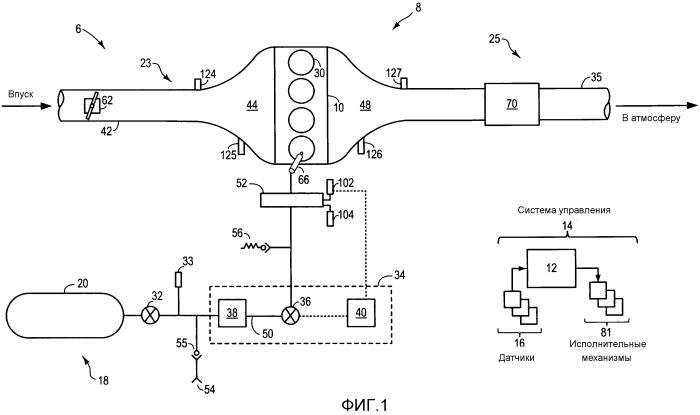 Способ для двигателя, способ для топливной системы и система транспортного средства