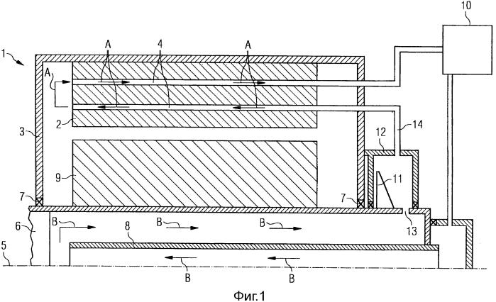 Электрическая машина с замкнутым, автономным контуром охлаждающей среды