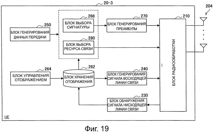 Устройство связи и способ связи, система связи и базовая станция