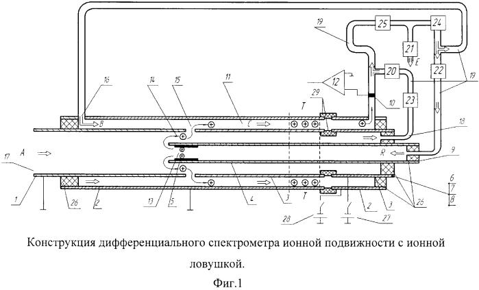 Дифференциальный спектрометр ионной подвижности с ионной ловушкой
