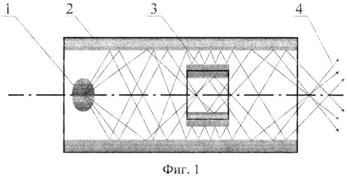 Люминесцентный излучатель с управляемым спектром излучения