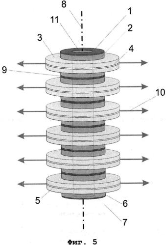 Полупроводниковое светоизлучающее устройство с осью симметрии