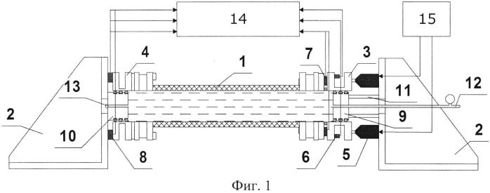 Установка для измерения механических сопротивлений упругих вставок в трубопроводах