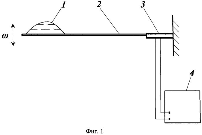 Способ создания течения в капле жидкости
