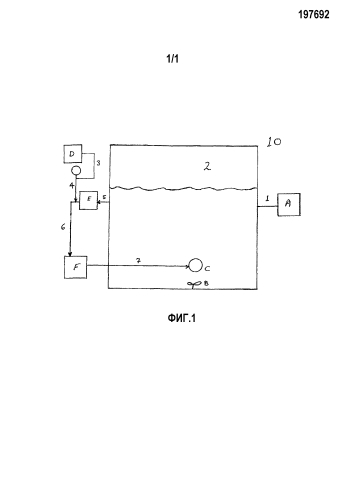 Усовершенствованный способ окисления и реактор