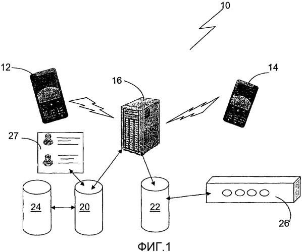 Система и способ для отображения идентификатора источника в устройстве адресата