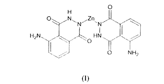 Бис(5-амино-1,4-диоксо-1,2,3,4-тетрагидрофталазин-2-ил)цинк, способ его получения, фармацевтическая композиция на его основе, лечебные средства на его основе, способ лечения кожных заболеваний и способ лечения гастрита