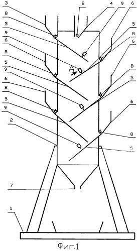 Смеситель сыпучих материалов гравитационного типа
