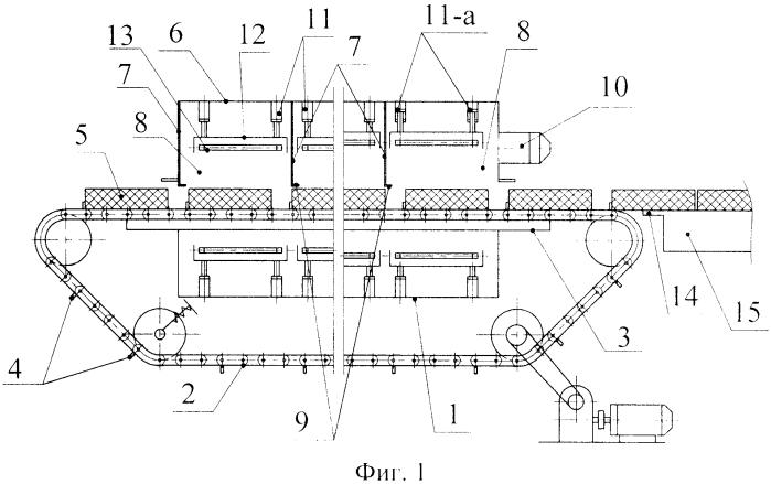 Установка для автоматической сушки растительного сырья