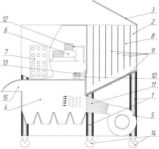Устройство для сушки и сортировки сыпучих материалов