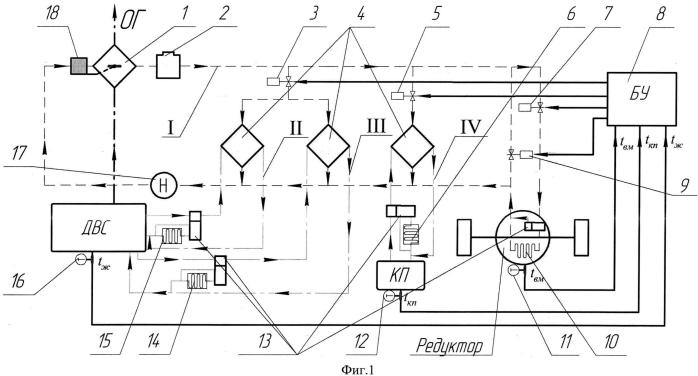 Система прогрева и поддержания оптимальных температур рабочих жидкостей и масел в агрегатах самоходных машин