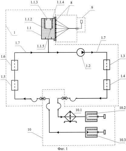 Система терморегулирования космического аппарата