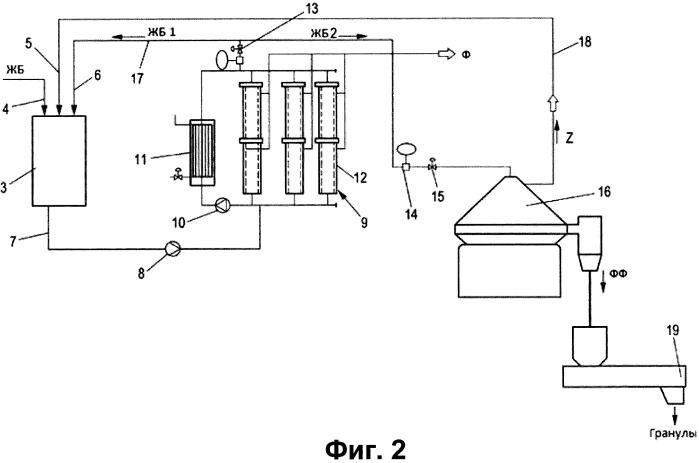 Способ обработки жидкой барды и устройство для изготовления содержащего протеин продукта