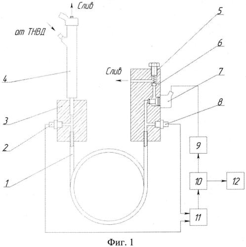 Устройство для определения характеристики впрыскивания топлива топливоподающей аппаратурой дизелей