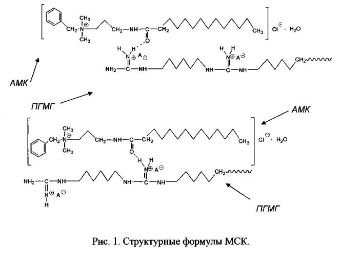 Противохеликобактерное бактерицидное средство и способ его получения
