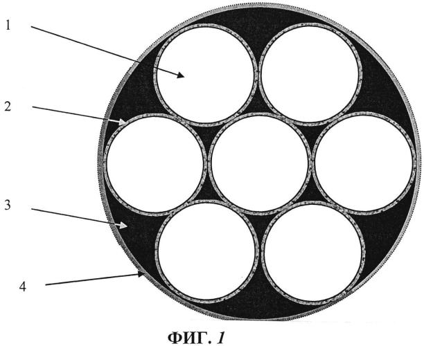 Композитный сердечник для неизолированных проводов воздушных линий электропередачи
